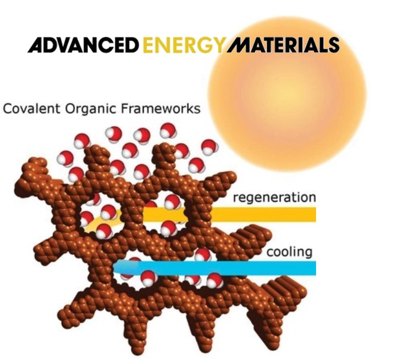 Covalent Organic Frameworks Cofs As Promising Materials For Cooling Systems